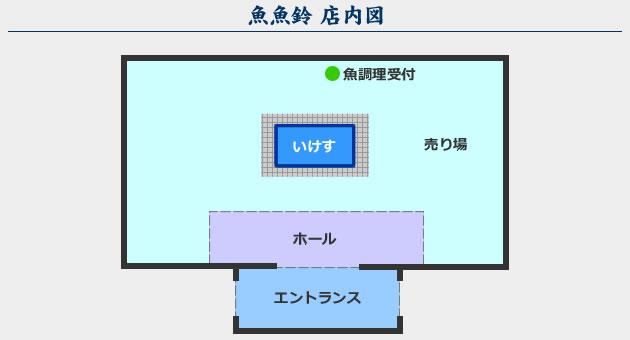 魚魚鈴店内図
